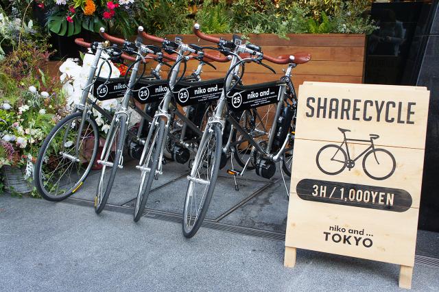 sharecycle001